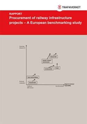 Bild på Procurement of railway infrastructure projects – A European benchmarking study